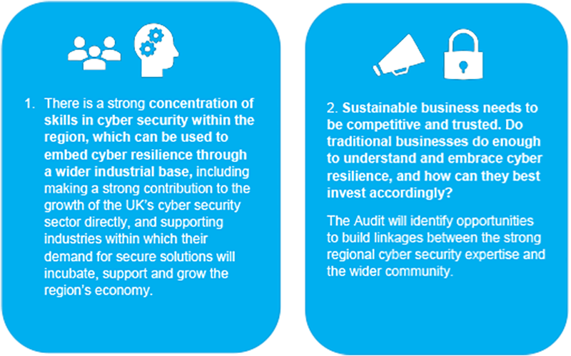 Cyber Resilience Alliance